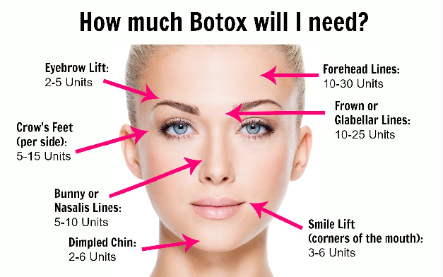 brilliant-distinctions-program-botox